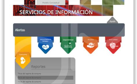 Multimedia HTML OSAN -FAO