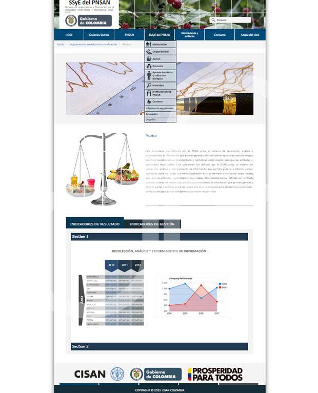 Multimedia HTML CISAN FAO